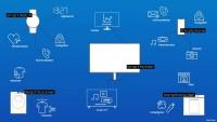 Smart Monitor von Samsung