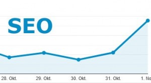 SEO: Google startet Passagen-Ranking. Jetzt optimieren?